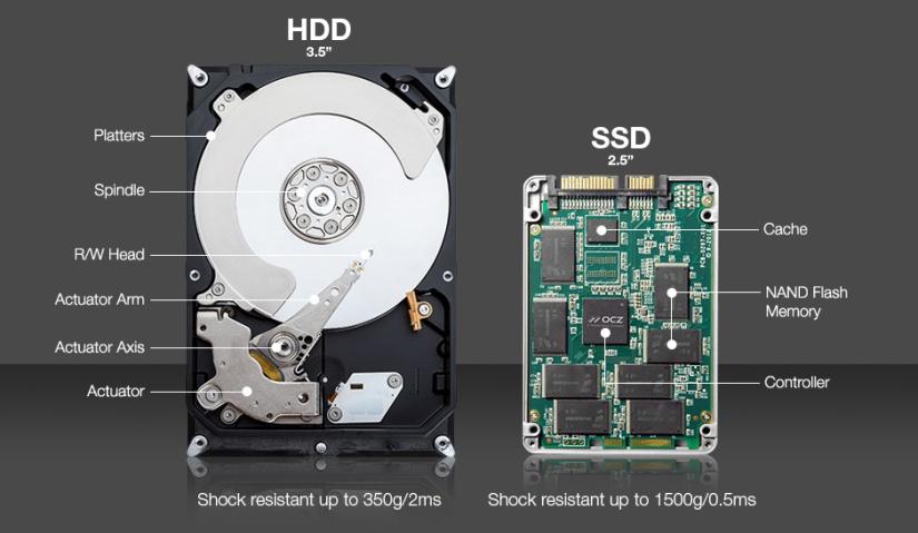 Prepare for the SSD pricewars!
